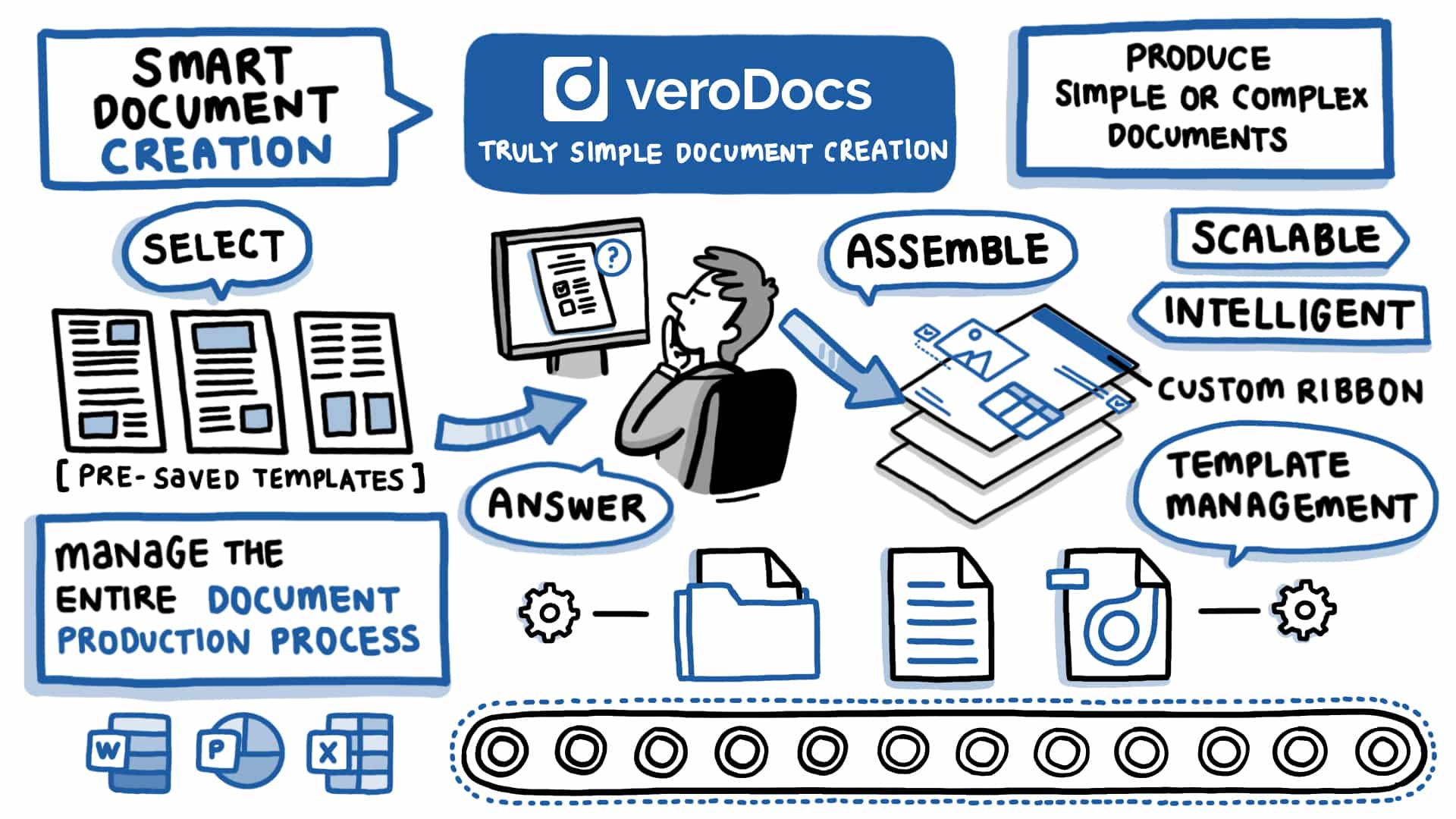 document-assembly-document-creation-veroDocs